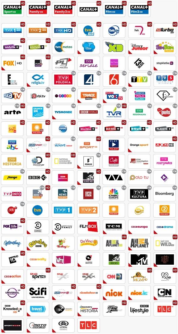 ncplus-platinum-channels